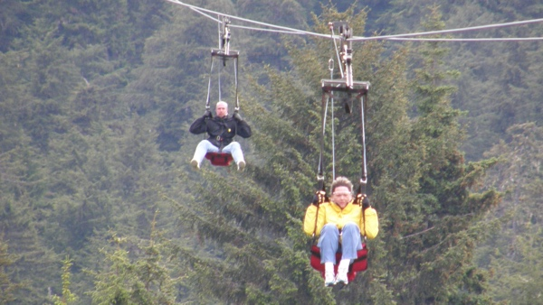 Tuck or Drag? What Zip Lines In Alaska Taught Me About Facebook Advertising